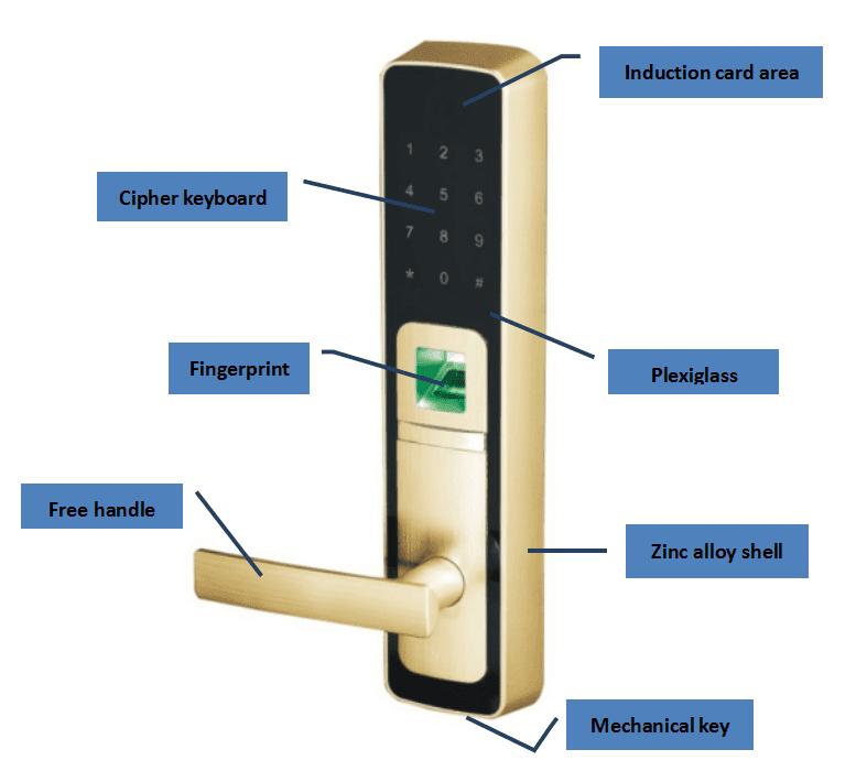 hotel fission Kaida glass hardware electronic hotel locks